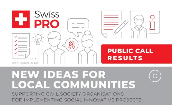 Swiss PRO public call results